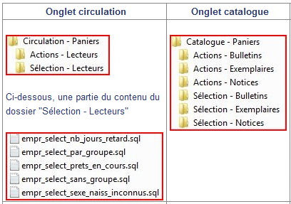 Télécharger - Circulation - Catalogue